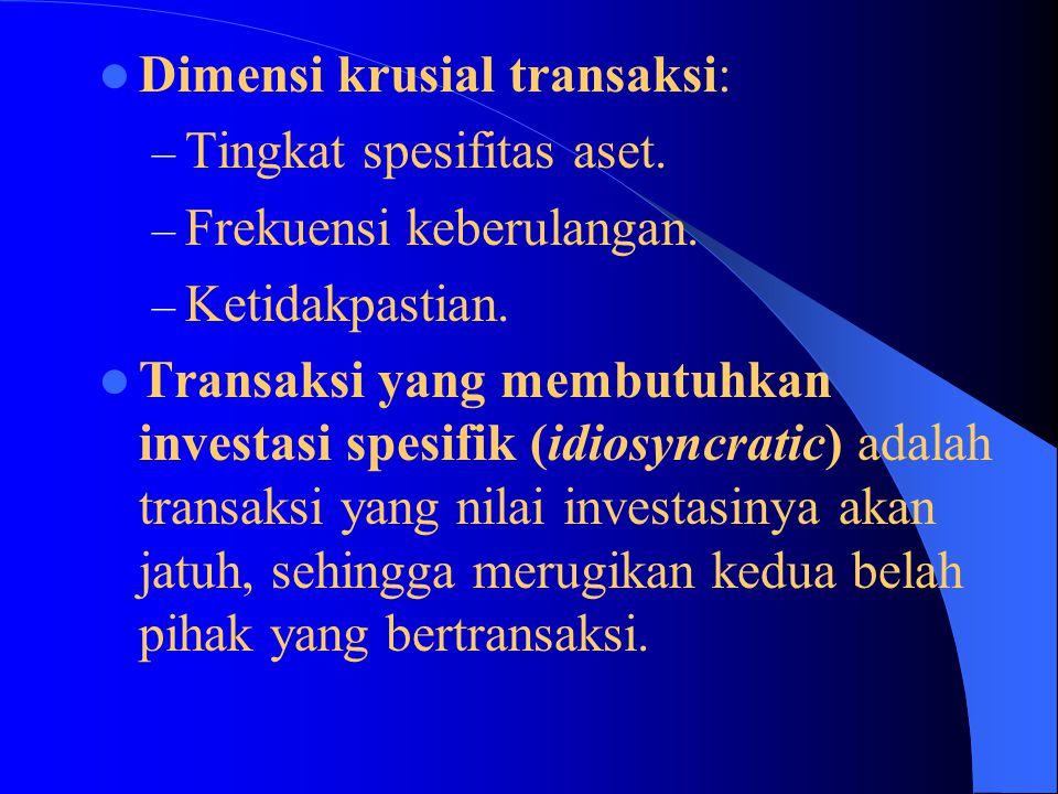 Dimensi krusial transaksi: – Tingkat spesifitas aset. – Frekuensi keberulangan. – Ketidakpastian. Transaksi yang membutuhkan investasi spesifik (idios