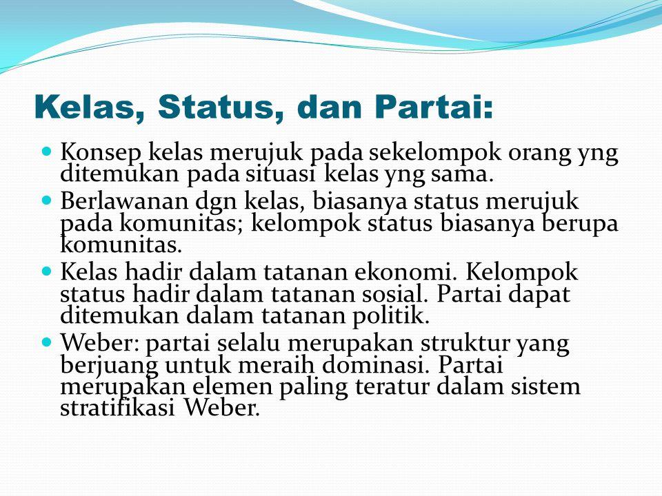 Kelas, Status, dan Partai: Konsep kelas merujuk pada sekelompok orang yng ditemukan pada situasi kelas yng sama. Berlawanan dgn kelas, biasanya status