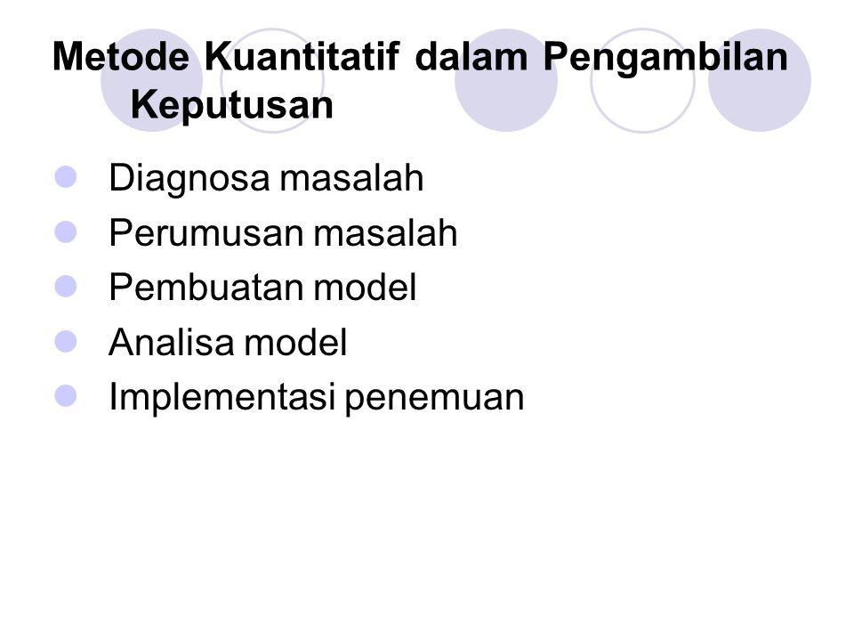 Metode Kuantitatif dalam Pengambilan Keputusan Diagnosa masalah Perumusan masalah Pembuatan model Analisa model Implementasi penemuan