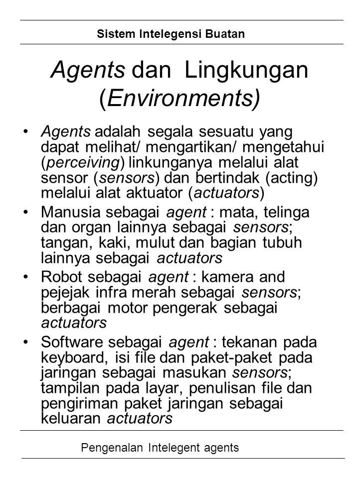 Sistem Intelegensi Buatan Pengenalan Intelegent agents Agents dan Lingkungan (Environments) Agents adalah segala sesuatu yang dapat melihat/ mengartik