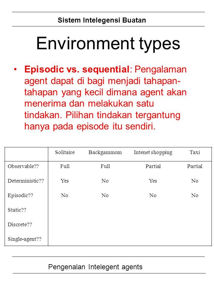Sistem Intelegensi Buatan Pengenalan Intelegent agents Episodic vs. sequential: Pengalaman agent dapat di bagi menjadi tahapan- tahapan yang kecil dim