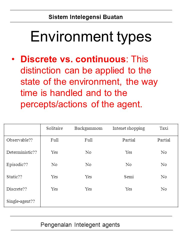 Sistem Intelegensi Buatan Pengenalan Intelegent agents Discrete vs. continuous: This distinction can be applied to the state of the environment, the w