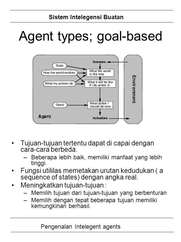 Sistem Intelegensi Buatan Pengenalan Intelegent agents Agent types; goal-based Tujuan-tujuan tertentu dapat di capai dengan cara-cara berbeda. –Bebera
