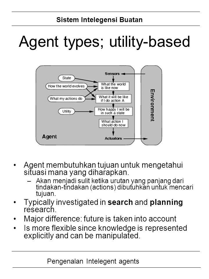 Sistem Intelegensi Buatan Pengenalan Intelegent agents Agent types; utility-based Agent membutuhkan tujuan untuk mengetahui situasi mana yang diharapk
