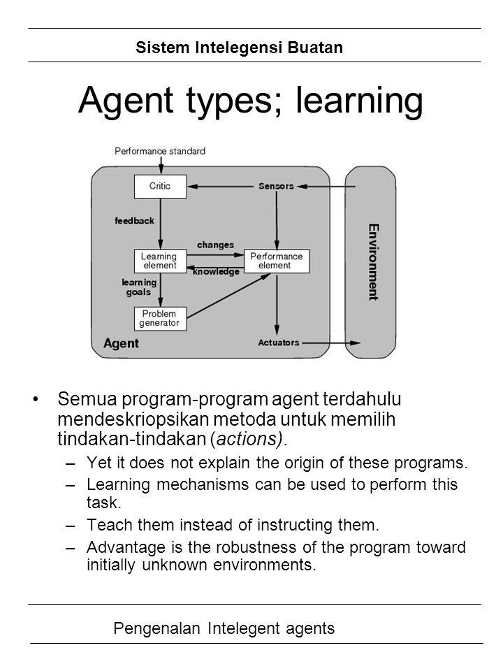Sistem Intelegensi Buatan Pengenalan Intelegent agents Agent types; learning Semua program-program agent terdahulu mendeskriopsikan metoda untuk memil