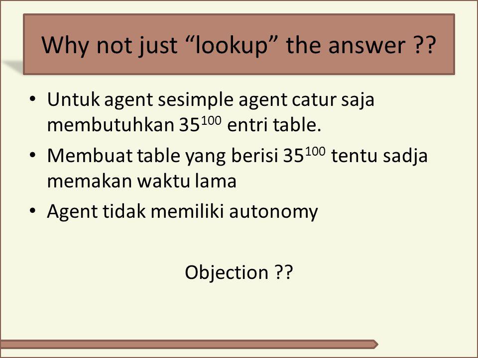 """Why not just """"lookup"""" the answer ?? Untuk agent sesimple agent catur saja membutuhkan 35 100 entri table. Membuat table yang berisi 35 100 tentu sadja"""