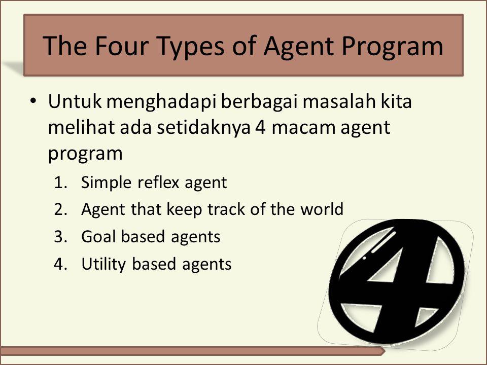 The Four Types of Agent Program Untuk menghadapi berbagai masalah kita melihat ada setidaknya 4 macam agent program 1.Simple reflex agent 2.Agent that