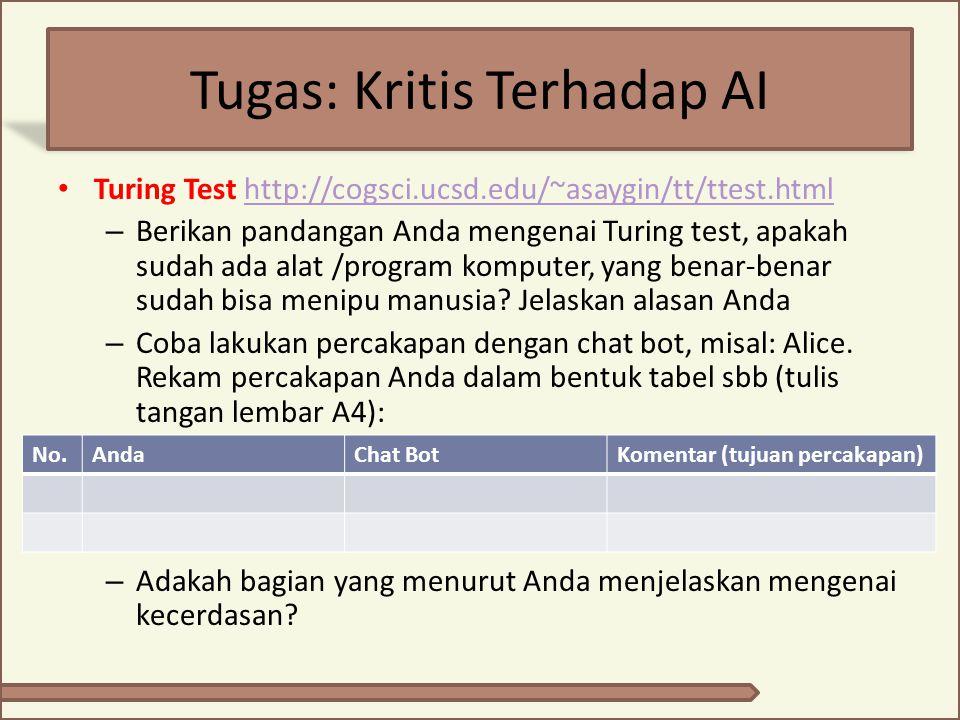 Tugas: Kritis Terhadap AI Turing Test http://cogsci.ucsd.edu/~asaygin/tt/ttest.htmlhttp://cogsci.ucsd.edu/~asaygin/tt/ttest.html – Berikan pandangan A