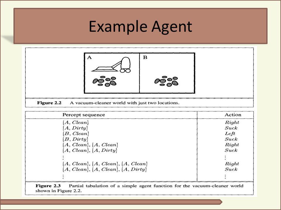 Agent Program Agent program  fungsi / program yang mengimplementasikan mapping dari persepsi ke aksi / tindakan.