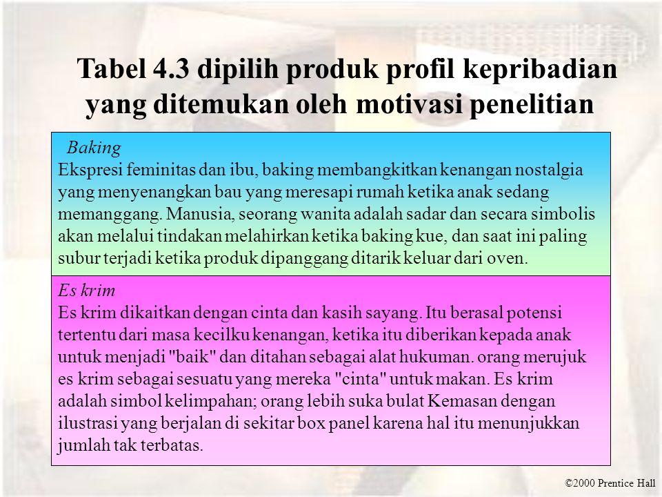©2000 Prentice Hall Tabel 4.3 dipilih produk profil kepribadian yang ditemukan oleh motivasi penelitian Baking Ekspresi feminitas dan ibu, baking memb