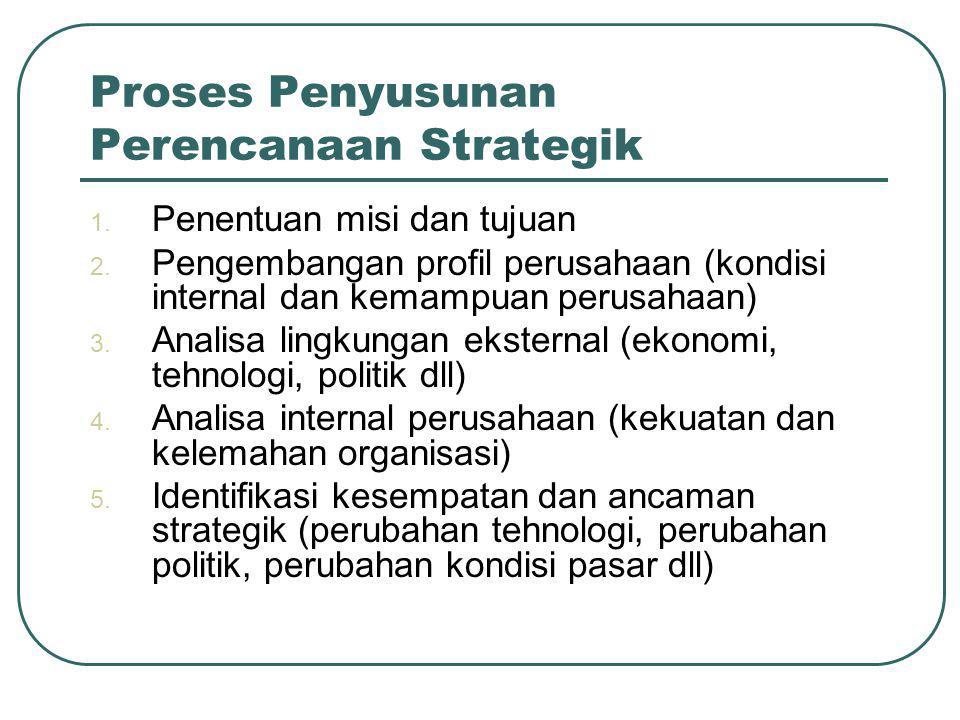 Proses Penyusunan Perencanaan Strategik 1. Penentuan misi dan tujuan 2. Pengembangan profil perusahaan (kondisi internal dan kemampuan perusahaan) 3.