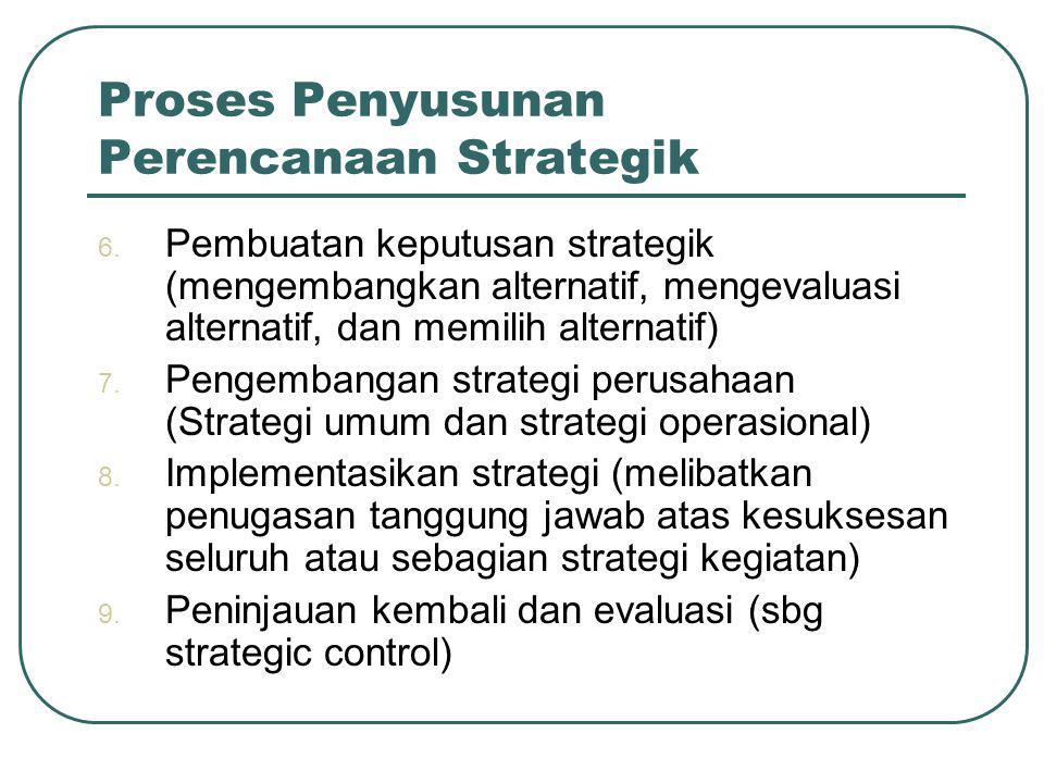 Proses Penyusunan Perencanaan Strategik 6. Pembuatan keputusan strategik (mengembangkan alternatif, mengevaluasi alternatif, dan memilih alternatif) 7
