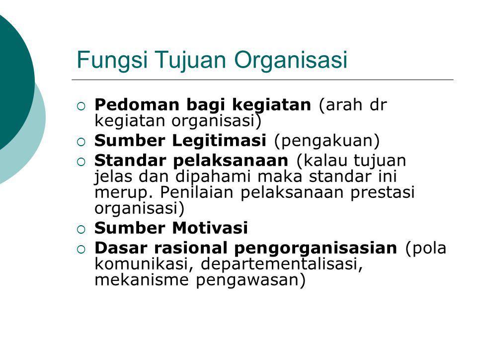 Fungsi Tujuan Organisasi  Pedoman bagi kegiatan (arah dr kegiatan organisasi)  Sumber Legitimasi (pengakuan)  Standar pelaksanaan (kalau tujuan jel