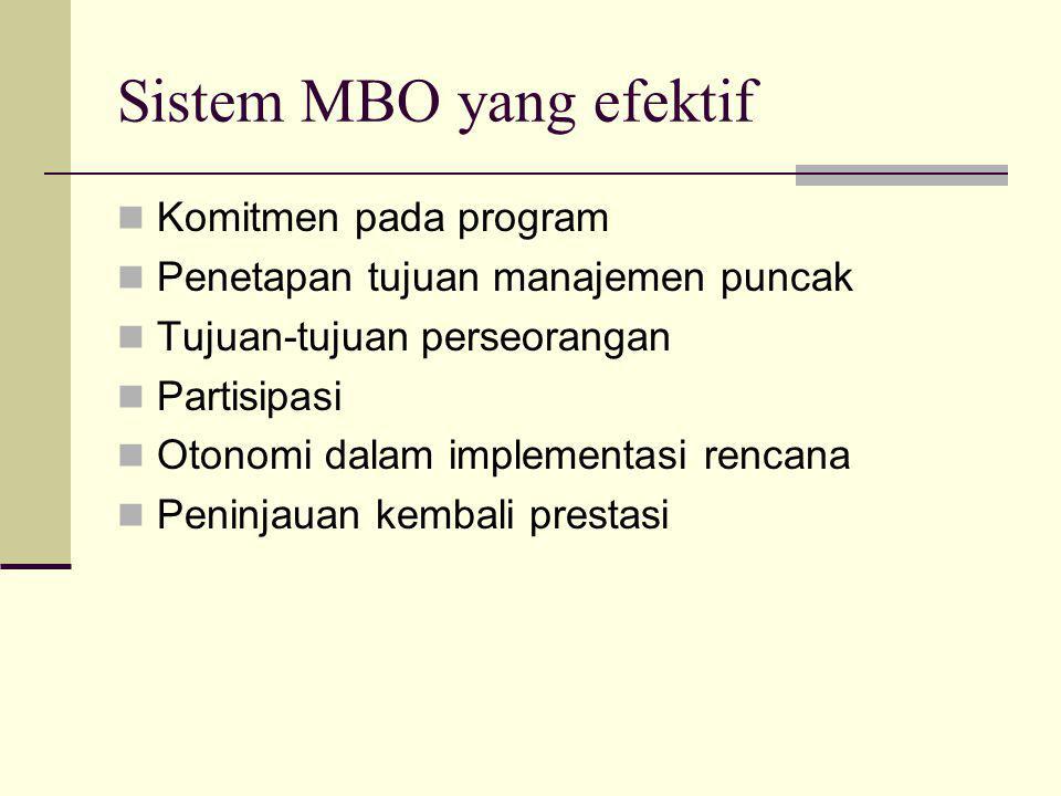 Sistem MBO yang efektif Komitmen pada program Penetapan tujuan manajemen puncak Tujuan-tujuan perseorangan Partisipasi Otonomi dalam implementasi renc