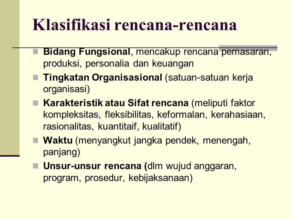Klasifikasi rencana-rencana Bidang Fungsional, mencakup rencana pemasaran, produksi, personalia dan keuangan Tingkatan Organisasional (satuan-satuan k