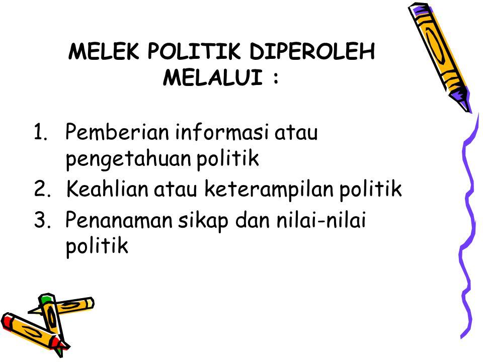 MELEK POLITIK DIPEROLEH MELALUI : 1.Pemberian informasi atau pengetahuan politik 2.Keahlian atau keterampilan politik 3.Penanaman sikap dan nilai-nila