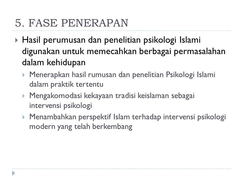 5. FASE PENERAPAN  Hasil perumusan dan penelitian psikologi Islami digunakan untuk memecahkan berbagai permasalahan dalam kehidupan  Menerapkan hasi