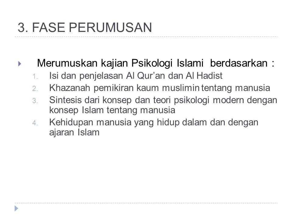 3. FASE PERUMUSAN  Merumuskan kajian Psikologi Islami berdasarkan : 1. Isi dan penjelasan Al Qur'an dan Al Hadist 2. Khazanah pemikiran kaum muslimin