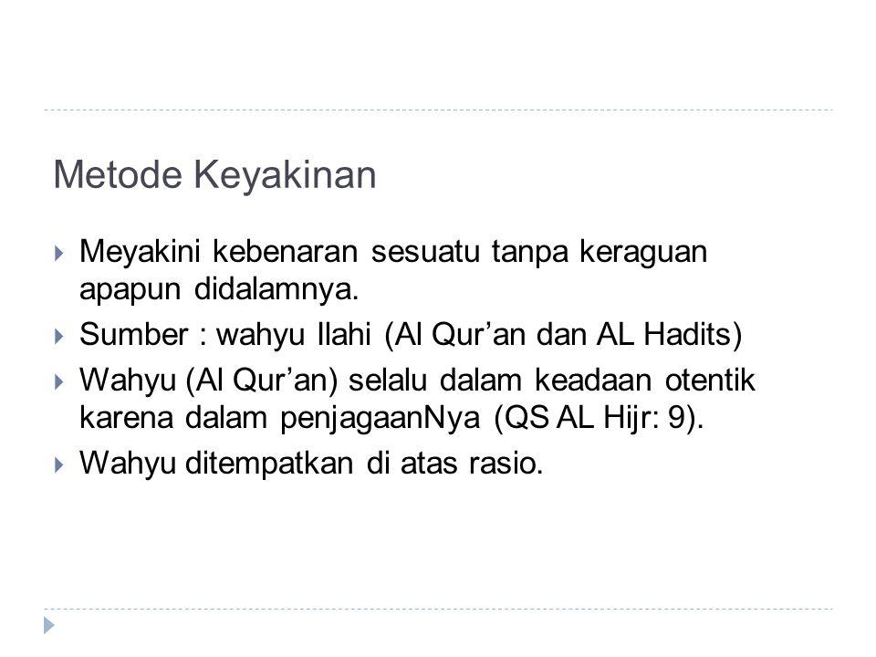 Metode Keyakinan  Meyakini kebenaran sesuatu tanpa keraguan apapun didalamnya.  Sumber : wahyu Ilahi (Al Qur'an dan AL Hadits)  Wahyu (Al Qur'an) s