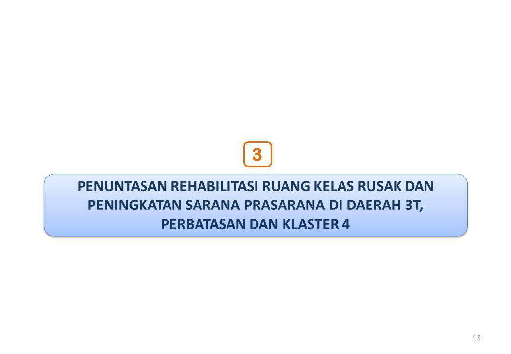 13 3 PENUNTASAN REHABILITASI RUANG KELAS RUSAK DAN PENINGKATAN SARANA PRASARANA DI DAERAH 3T, PERBATASAN DAN KLASTER 4