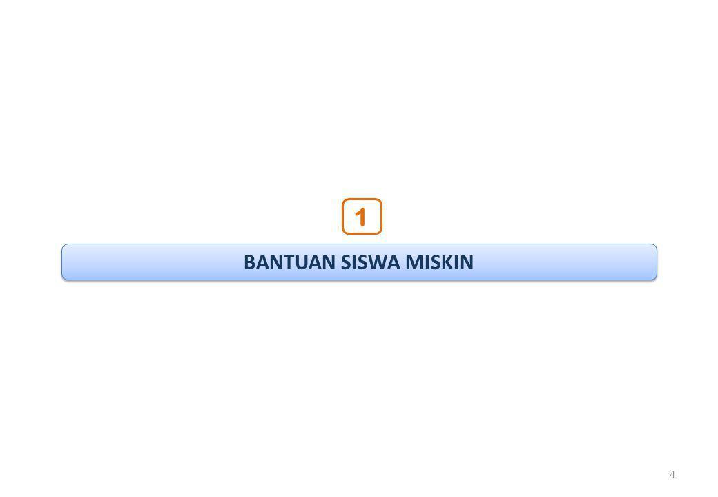4 1 BANTUAN SISWA MISKIN