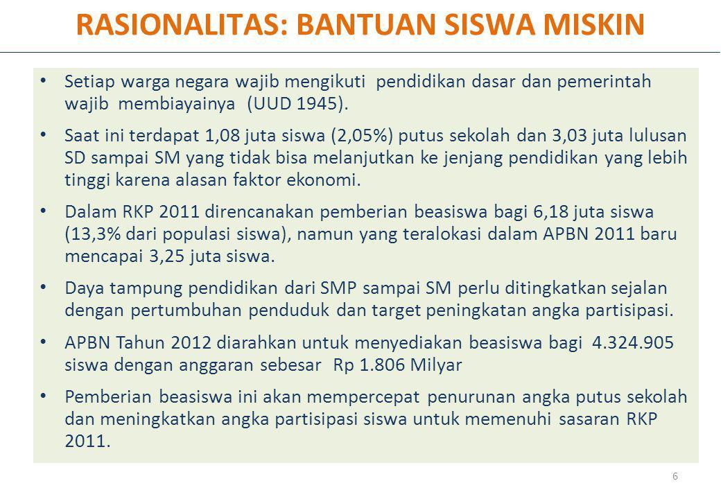 RASIONALITAS: BANTUAN SISWA MISKIN Setiap warga negara wajib mengikuti pendidikan dasar dan pemerintah wajib membiayainya (UUD 1945).