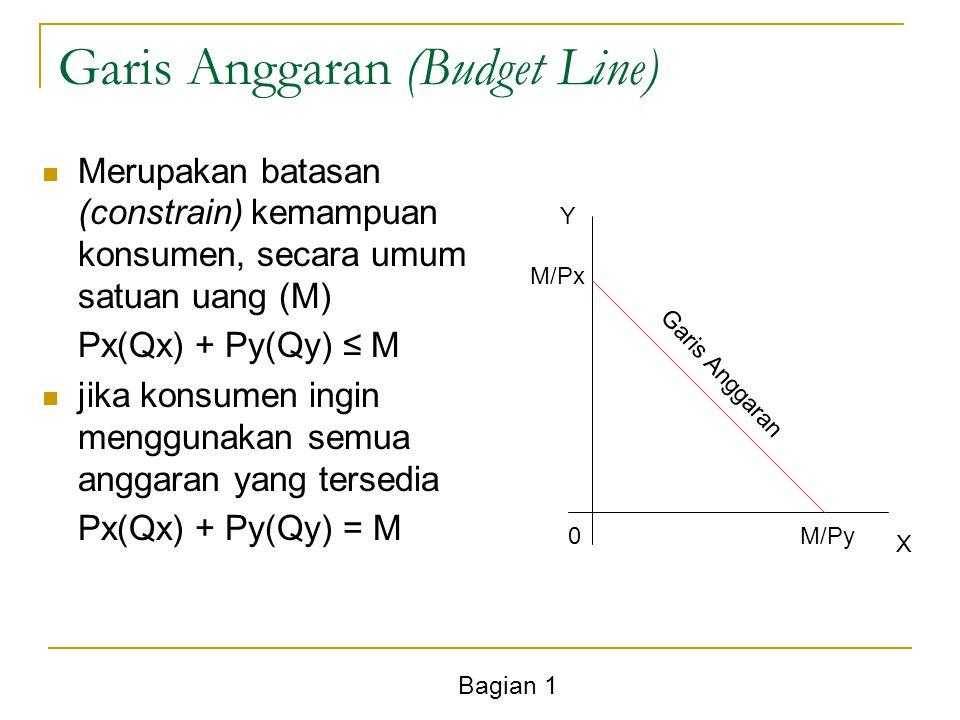 Bagian 1 Garis Anggaran (Budget Line) Merupakan batasan (constrain) kemampuan konsumen, secara umum satuan uang (M) Px(Qx) + Py(Qy) ≤ M jika konsumen