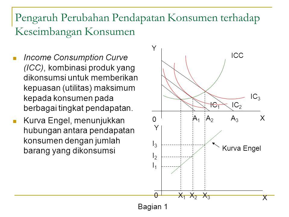 Bagian 1 Pengaruh Perubahan Pendapatan Konsumen terhadap Keseimbangan Konsumen Income Consumption Curve (ICC), kombinasi produk yang dikonsumsi untuk