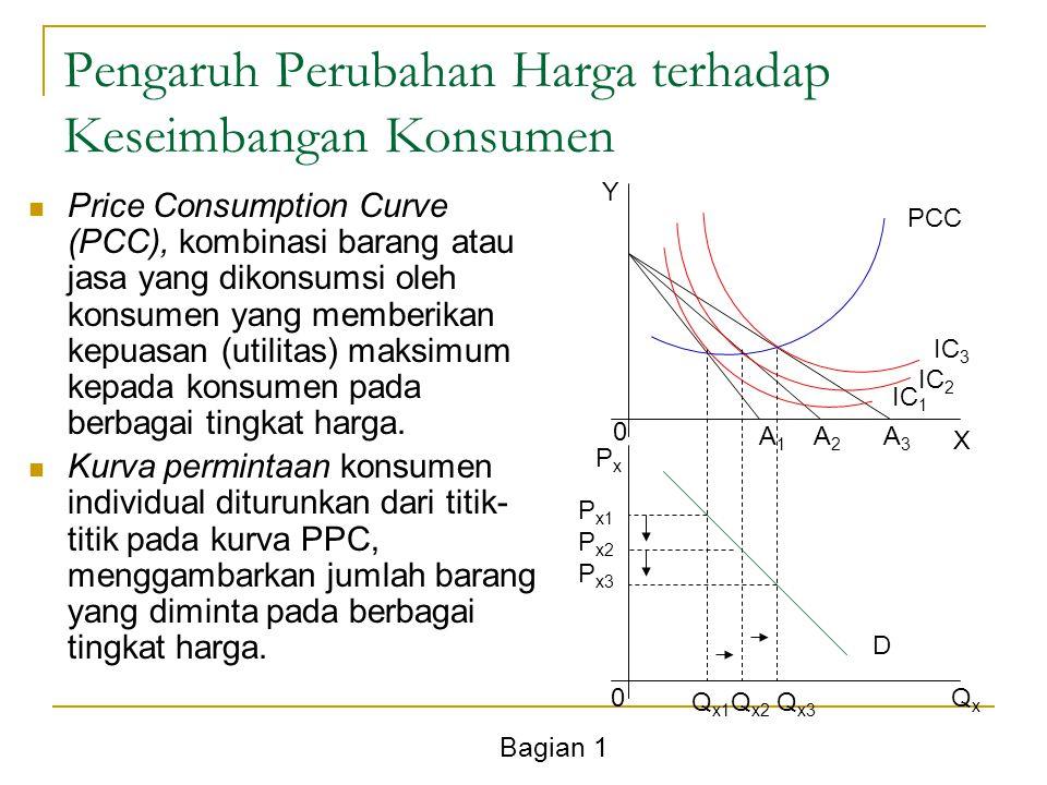 Bagian 1 Pengaruh Perubahan Harga terhadap Keseimbangan Konsumen Price Consumption Curve (PCC), kombinasi barang atau jasa yang dikonsumsi oleh konsum
