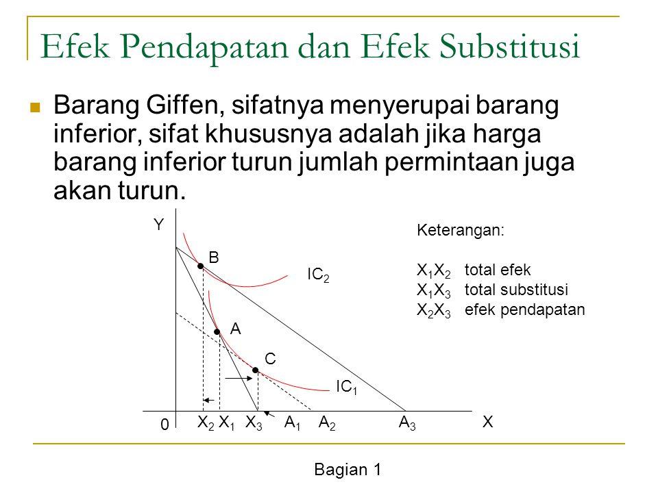 Bagian 1 Efek Pendapatan dan Efek Substitusi Barang Giffen, sifatnya menyerupai barang inferior, sifat khususnya adalah jika harga barang inferior tur