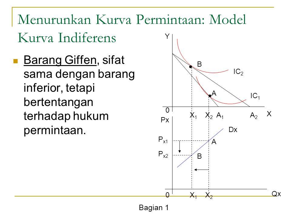 Bagian 1 Menurunkan Kurva Permintaan: Model Kurva Indiferens Barang Giffen, sifat sama dengan barang inferior, tetapi bertentangan terhadap hukum perm