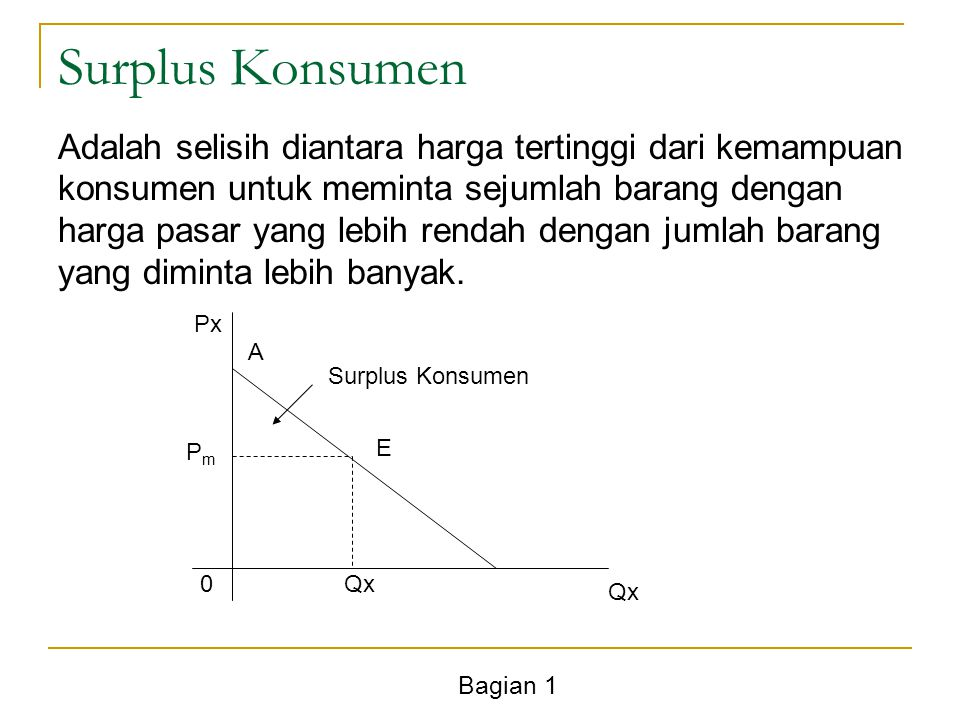 Bagian 1 Surplus Konsumen Adalah selisih diantara harga tertinggi dari kemampuan konsumen untuk meminta sejumlah barang dengan harga pasar yang lebih