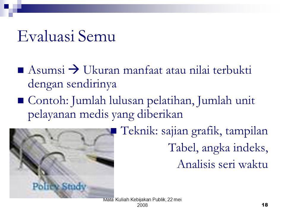 Mata Kuliah Kebijakan Publik, 22 mei 200818 Evaluasi Semu Asumsi  Ukuran manfaat atau nilai terbukti dengan sendirinya Contoh: Jumlah lulusan pelatihan, Jumlah unit pelayanan medis yang diberikan Teknik: sajian grafik, tampilan Tabel, angka indeks, Analisis seri waktu