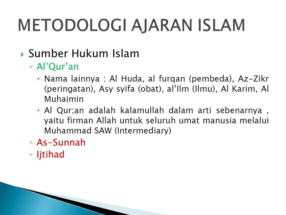  Sumber Hukum Islam ◦ Al'Qur'an  Nama lainnya : Al Huda, al furqan (pembeda), Az-Zikr (peringatan), Asy syifa (obat), al'Ilm (Ilmu), Al Karim, Al Mu