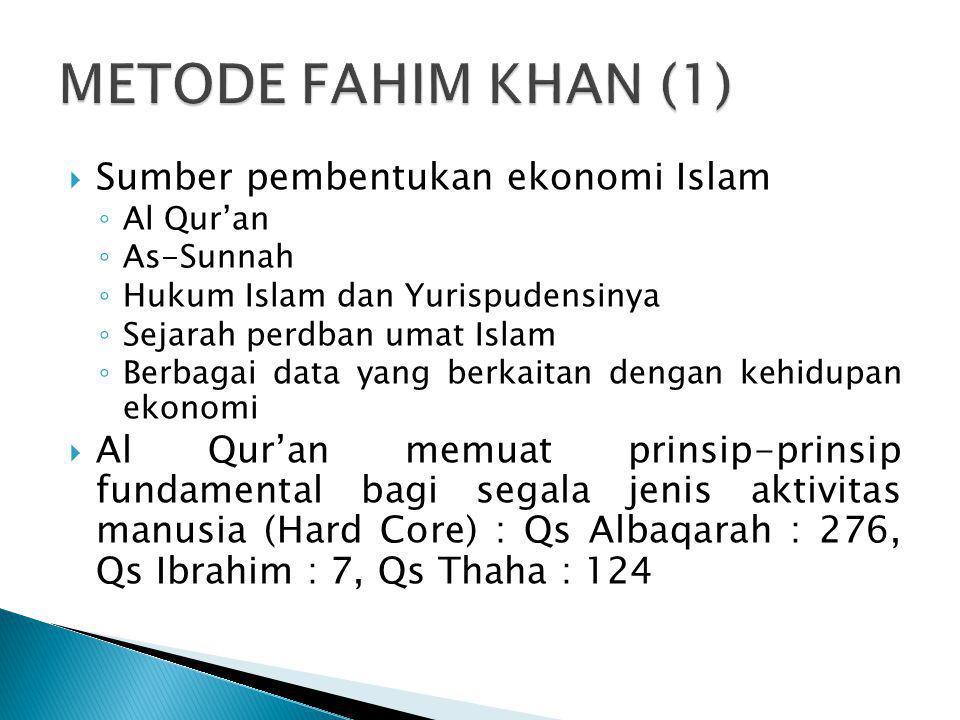  Sumber pembentukan ekonomi Islam ◦ Al Qur'an ◦ As-Sunnah ◦ Hukum Islam dan Yurispudensinya ◦ Sejarah perdban umat Islam ◦ Berbagai data yang berkait