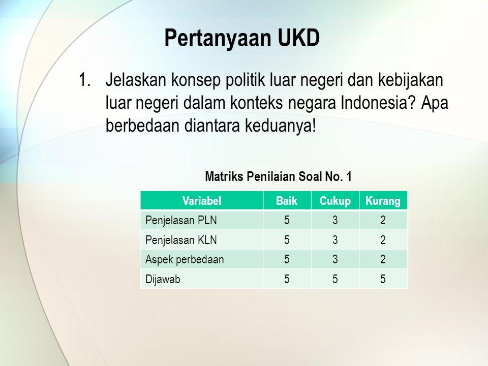 Pertanyaan UKD 1.Jelaskan konsep politik luar negeri dan kebijakan luar negeri dalam konteks negara Indonesia.