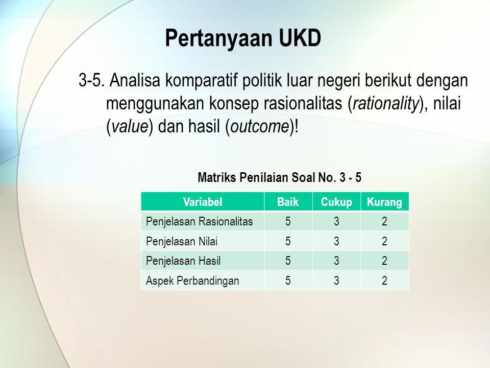 Pertanyaan UKD 3-5.