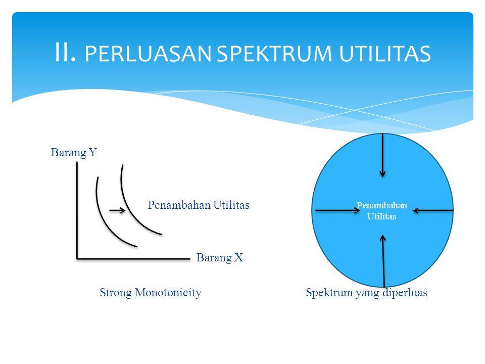 Barang Y Penambahan Utilitas Barang X Strong Monotonicity Spektrum yang diperluas II. PERLUASAN SPEKTRUM UTILITAS Penambahan Utilitas