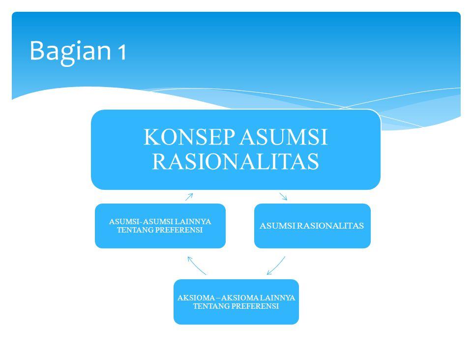 Bagian 1 KONSEP ASUMSI RASIONALITAS ASUMSI RASIONALITAS AKSIOMA – AKSIOMA LAINNYA TENTANG PREFERENSI ASUMSI- ASUMSI LAINNYA TENTANG PREFERENSI