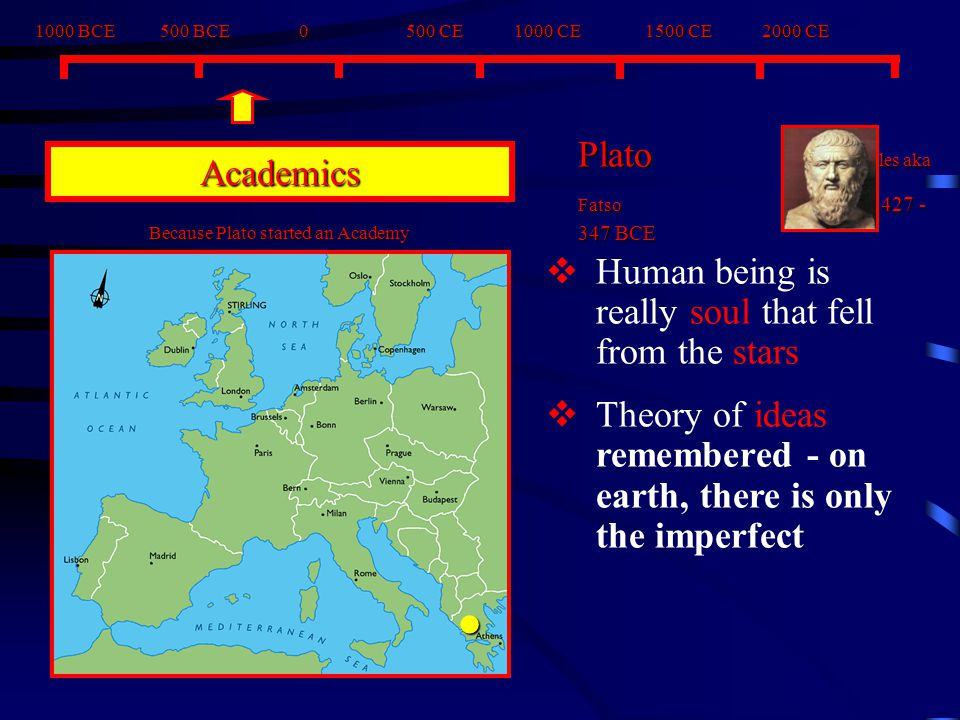 1000 BCE 500 BCE 0 500 CE 1000 CE 1500 CE 2000 CE Academics Plato Aristocles aka Fatso c. 427 - 347 BCE  Human being is really soul that fell from th