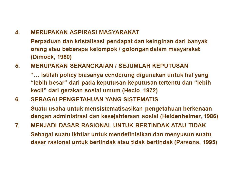 KONSEP KEBIJAKAN (POLICY) MENGANDUNG PENGERTIAN SBB: 1.SUATU PEDOMAN UNTUK BERTINDAK Suatu deklarasi mengenai suatu pedoman untuk bertindak, suatu ara