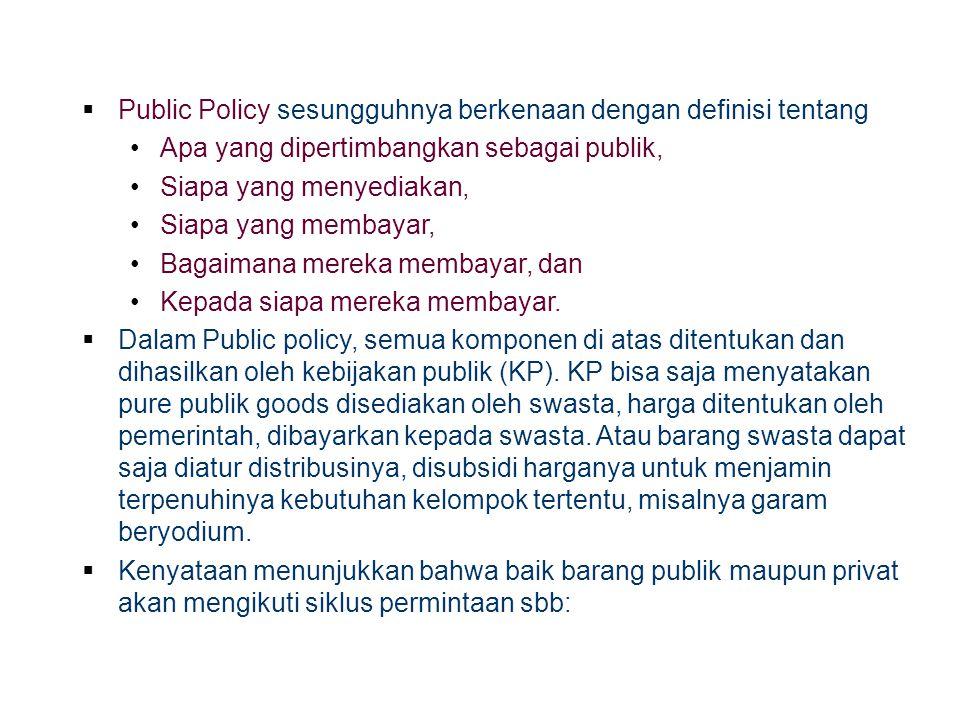 W.F. FABER (1993) mengemukakan 10 kunci perbedaan sektor publik dengan sektor swasta, yaitu bahwa sektor publik :  Menghadapi tugas-tugas yang kurang