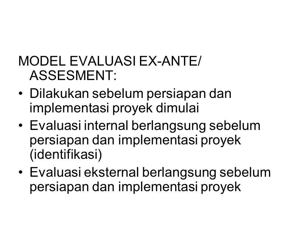 MODEL EVALUASI BERDASAR SIAPA DAN KAPAN ? MODEL EVALUASI EX-ANTE atau ASSESMENT MODEL EVALUASI EX-POST EVALUASI AKHIR (TOTAL/ KOMPREHENSIF)