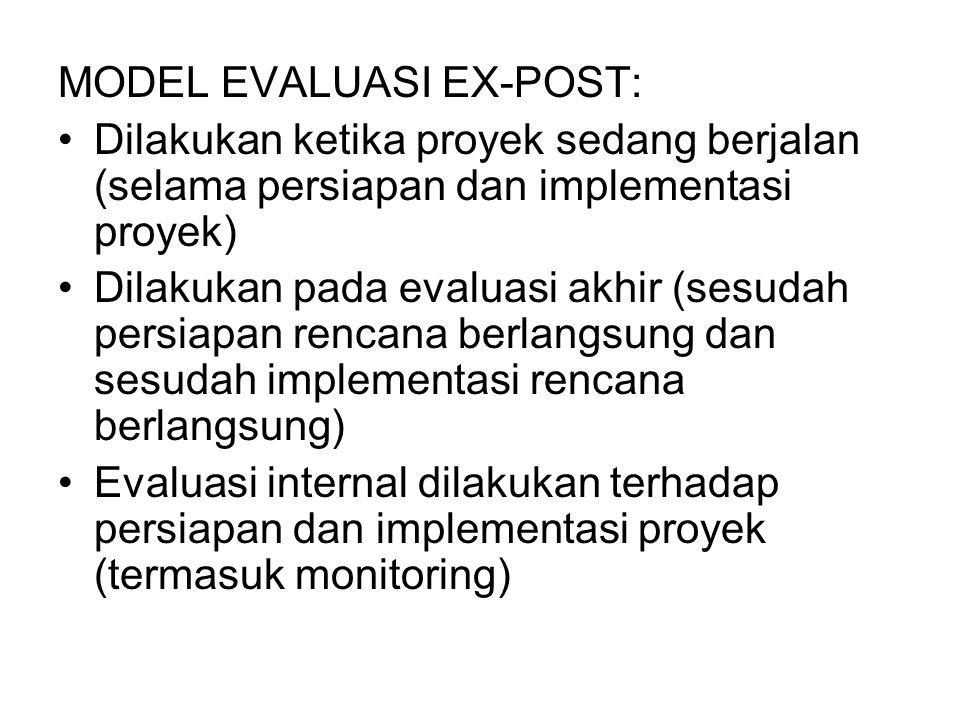 MODEL EVALUASI EX-ANTE/ ASSESMENT: Dilakukan sebelum persiapan dan implementasi proyek dimulai Evaluasi internal berlangsung sebelum persiapan dan imp
