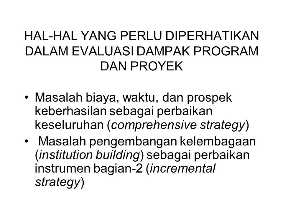 Evaluasi eksternal dilakukan atas implementasi proyek Evaluasi akhir internal dilakukan setelah persiapan rencana dan implementasi rencana Evaluasi ak