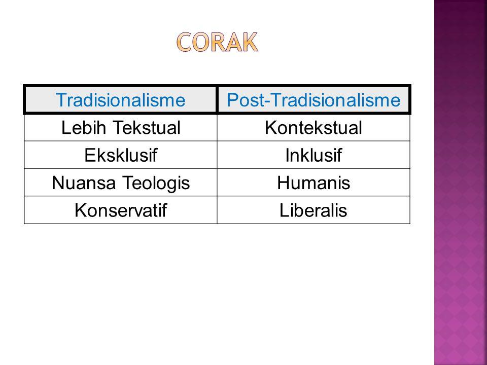 TradisionalismePost-Tradisionalisme Lebih TekstualKontekstual EksklusifInklusif Nuansa TeologisHumanis KonservatifLiberalis