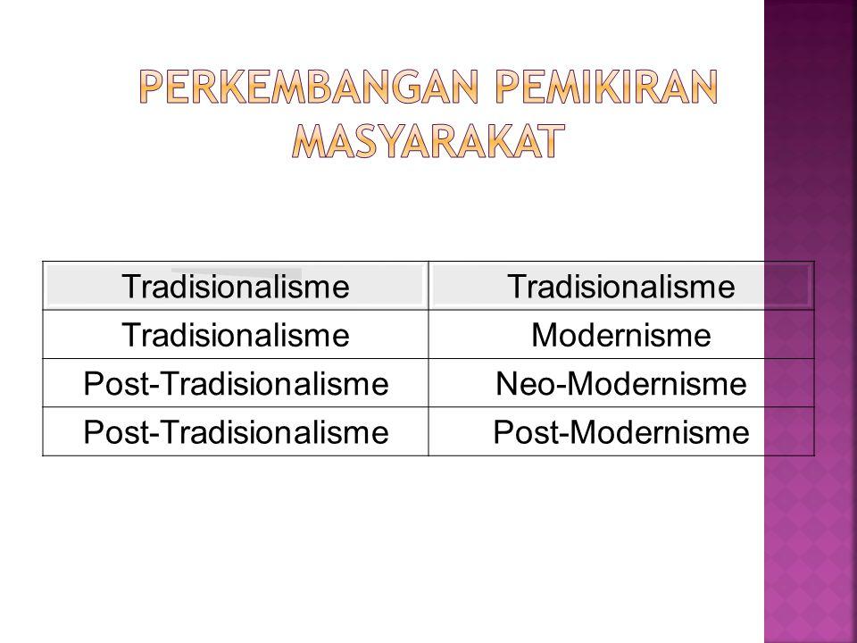 Tradisionalisme Modernisme Post-TradisionalismeNeo-Modernisme Post-TradisionalismePost-Modernisme