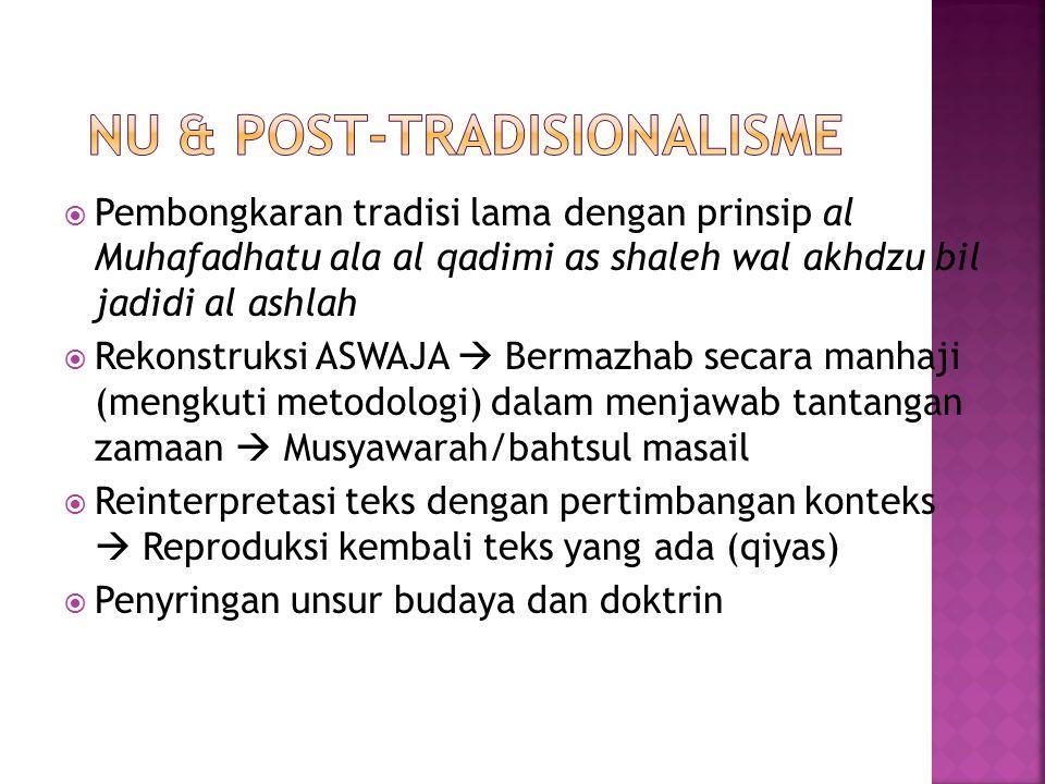  Pembongkaran tradisi lama dengan prinsip al Muhafadhatu ala al qadimi as shaleh wal akhdzu bil jadidi al ashlah  Rekonstruksi ASWAJA  Bermazhab secara manhaji (mengkuti metodologi) dalam menjawab tantangan zamaan  Musyawarah/bahtsul masail  Reinterpretasi teks dengan pertimbangan konteks  Reproduksi kembali teks yang ada (qiyas)  Penyringan unsur budaya dan doktrin