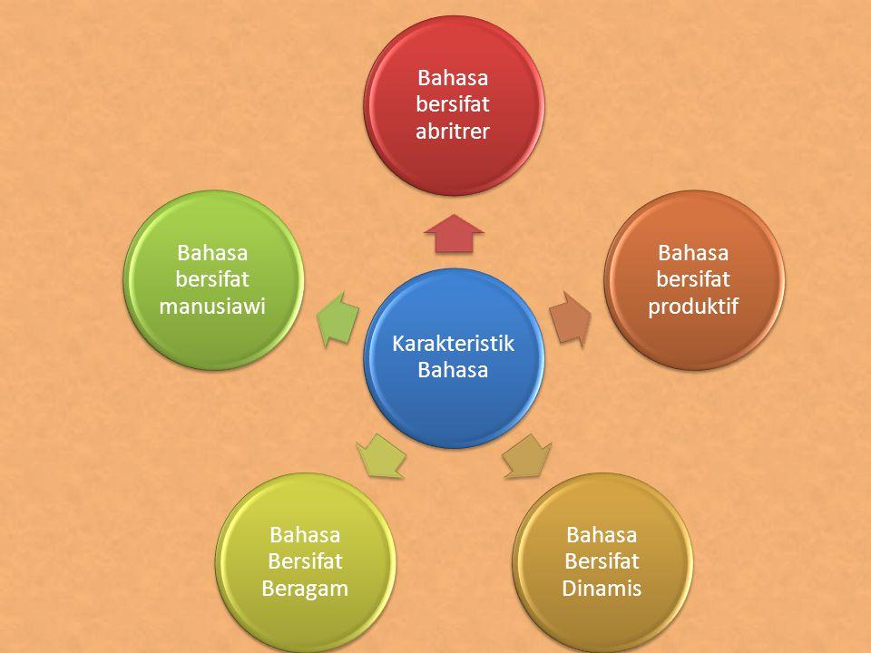 Menurut Halliday sebagaimana yang dikutip oleh Amsal Bakhtiar bahwa fungsi bahasa adalah sebagai berikut : 1.