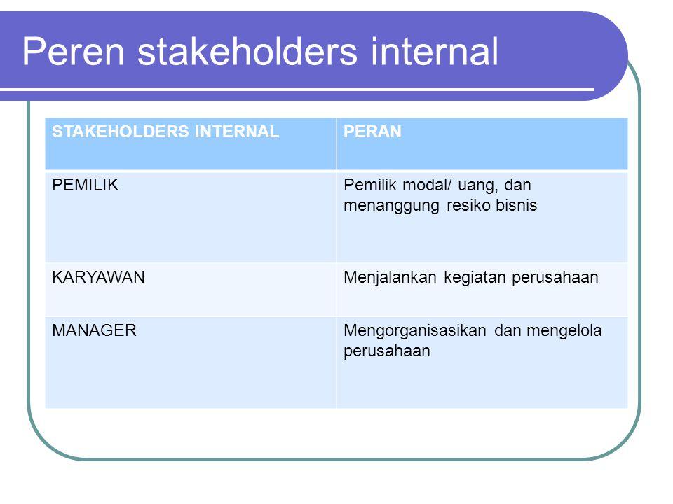 Peran stakeholders eksternal STAKEHOLDERS EKSTERNALPERAN KREDITORMEMBERIKAN PINJAMAN KEPADA PERUSAHAAN PEMASOKMEMENUHI KETERSEDIAAN BAHAN BAKU PELANGGANPENGGUNA BARANG /JASA YANG DIBERIKAN PERUSAHAAN PEMERINTAHPEMBUAT KEBIJAKAN/ATURAN PERS MASYARAKAT